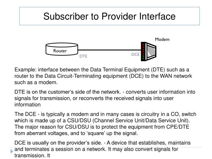 Subscriber to Provider Interface