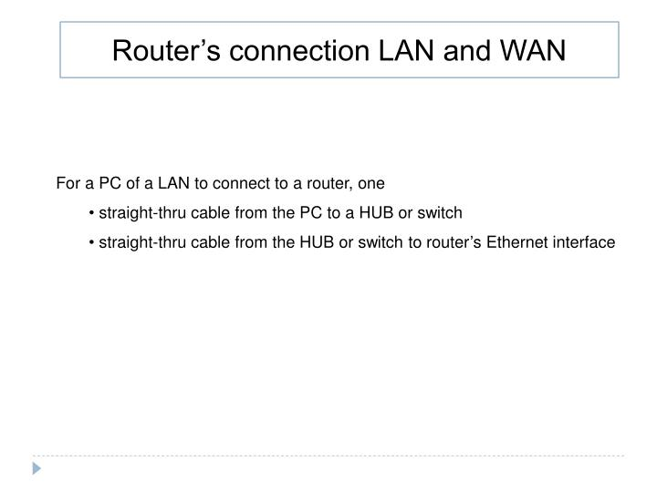Router's connection LAN and WAN