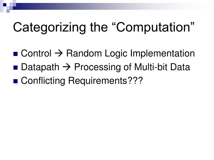 """Categorizing the """"Computation"""""""
