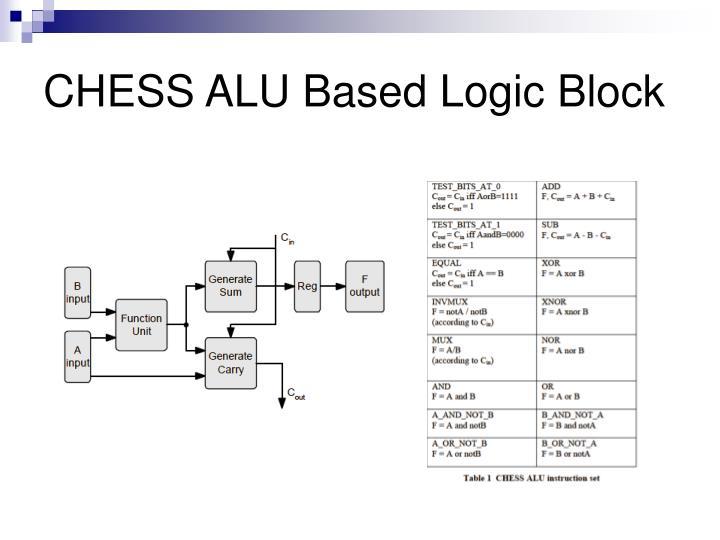 CHESS ALU Based Logic Block