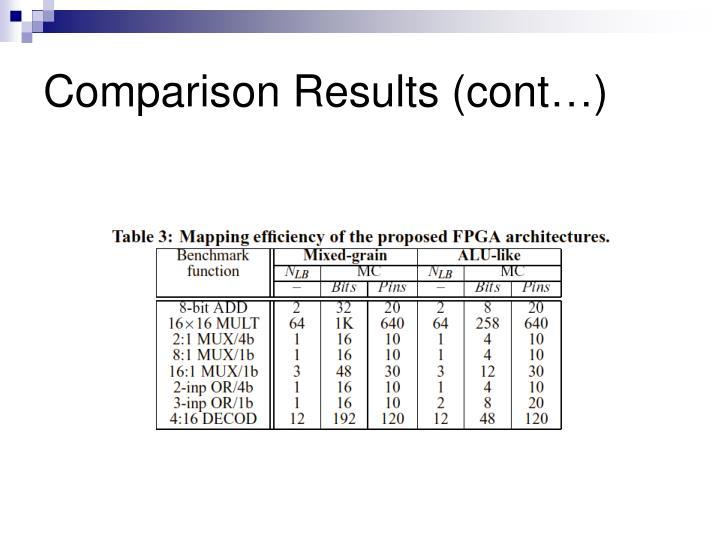 Comparison Results (cont…)