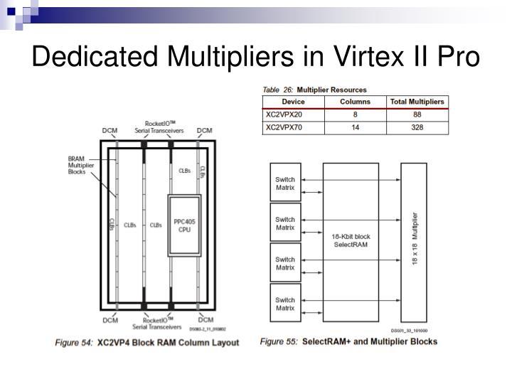 Dedicated Multipliers in Virtex II Pro
