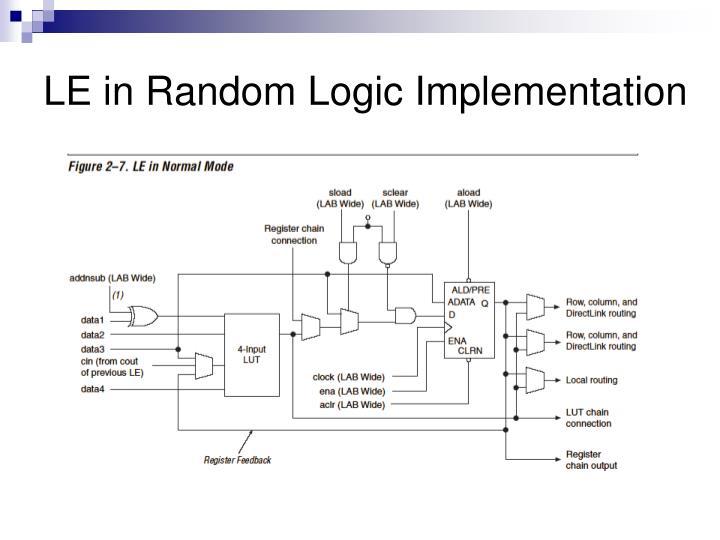 LE in Random Logic Implementation