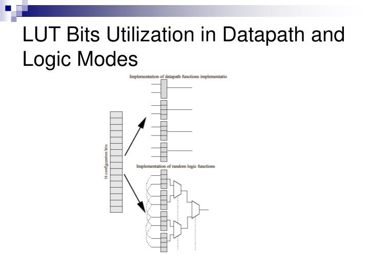 LUT Bits Utilization in Datapath and Logic Modes