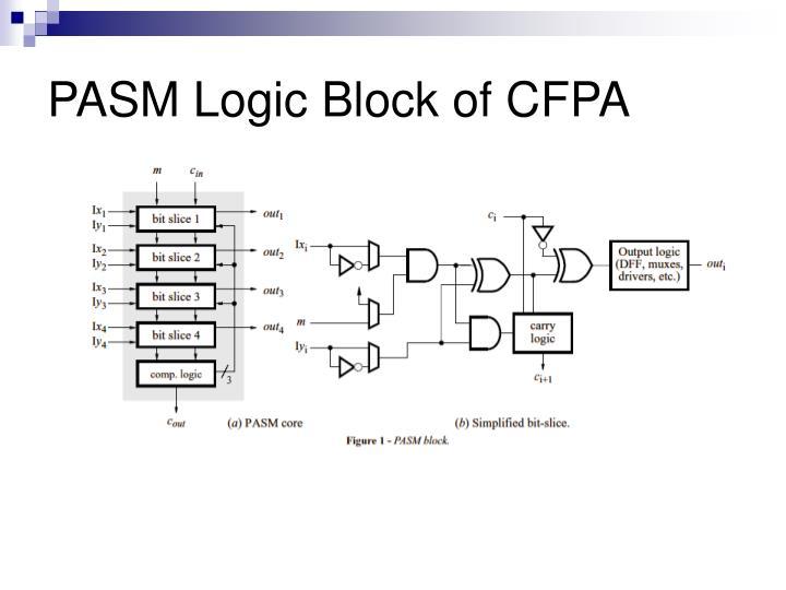 PASM Logic Block of CFPA