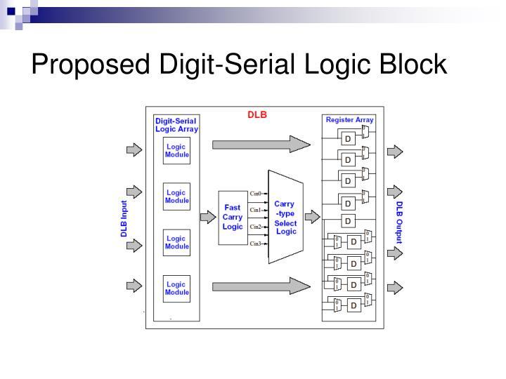 Proposed Digit-Serial Logic Block