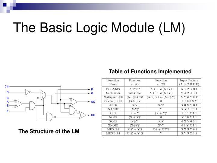 The Basic Logic Module (LM)