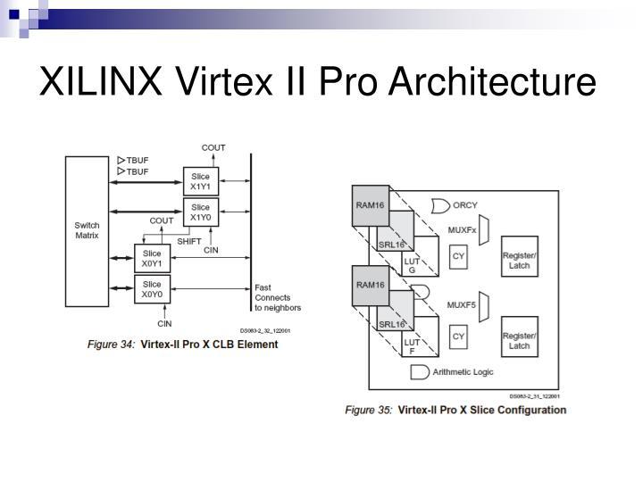 XILINX Virtex II Pro Architecture