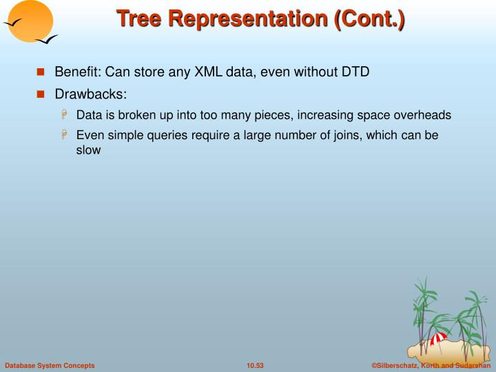 Tree Representation (Cont.)
