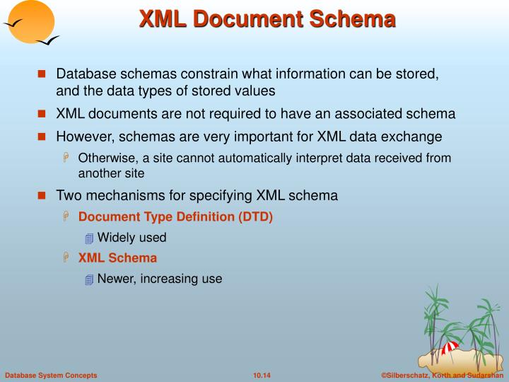 XML Document Schema