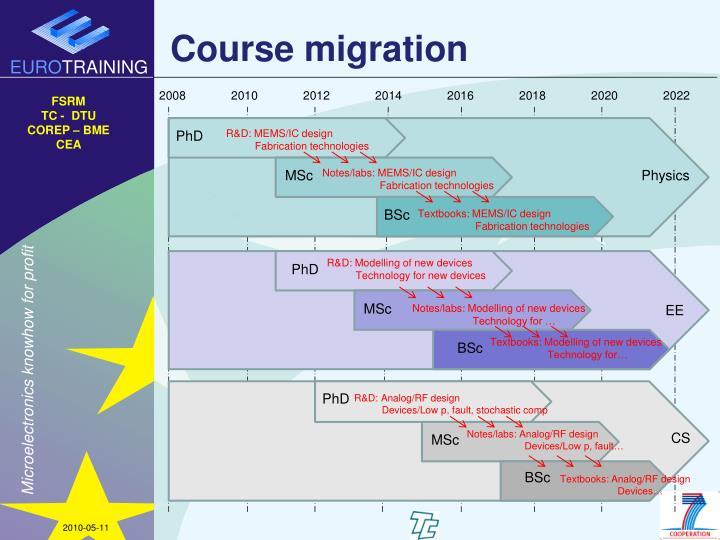 Course migration