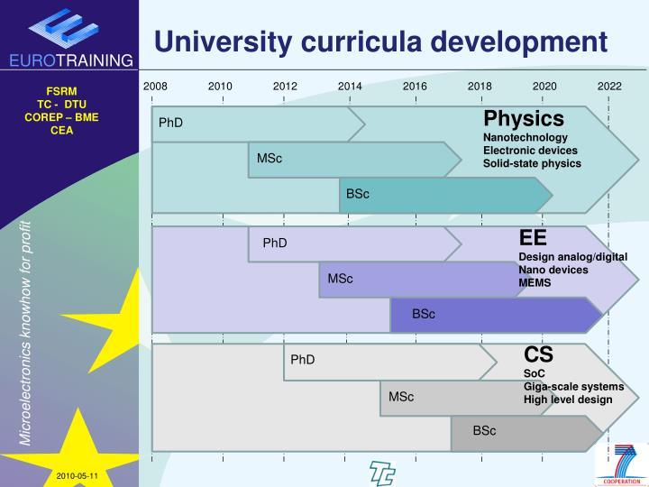 University curricula development