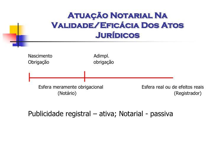 Atuação Notarial Na Validade/Eficácia Dos Atos Jurídicos