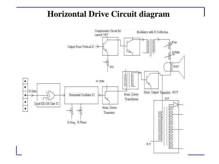 Horizontal Drive Circuit diagram