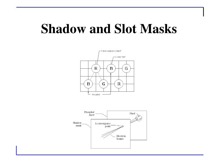 Shadow and Slot Masks