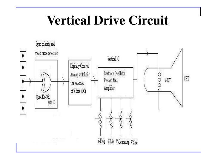 Vertical Drive Circuit