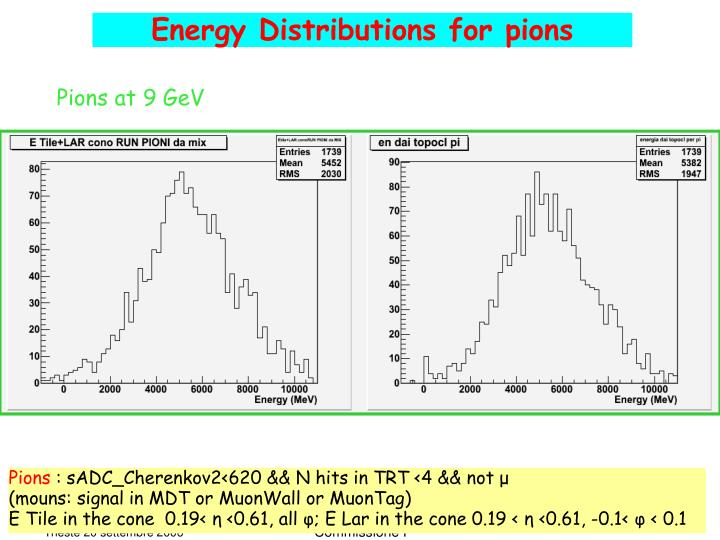 Energy Distributions for pions