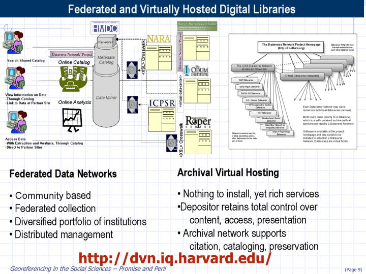 Federated and Virtually Hosted Digital Libraries