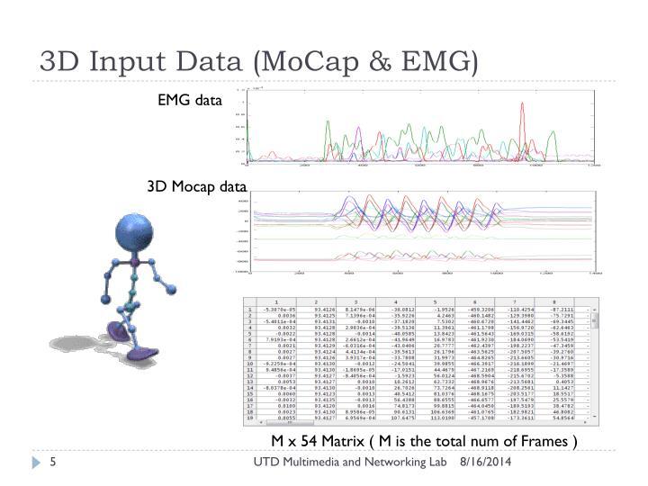 3D Input Data (MoCap & EMG)