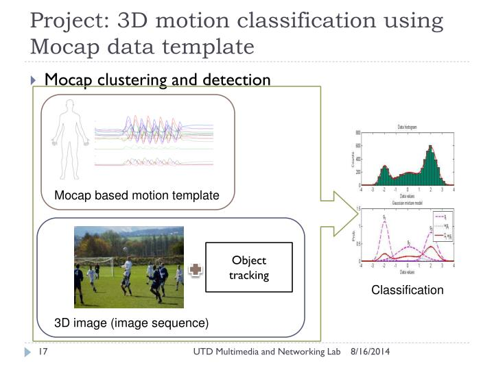 Project: 3D motion classification using Mocap data template