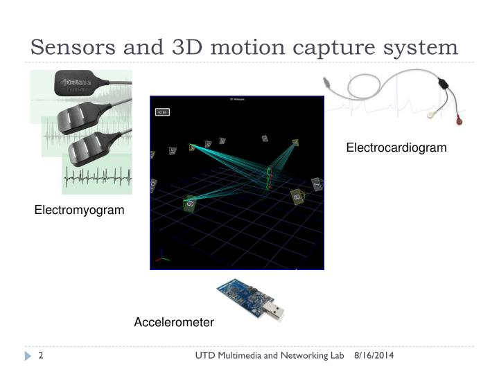 Sensors and 3d motion capture system