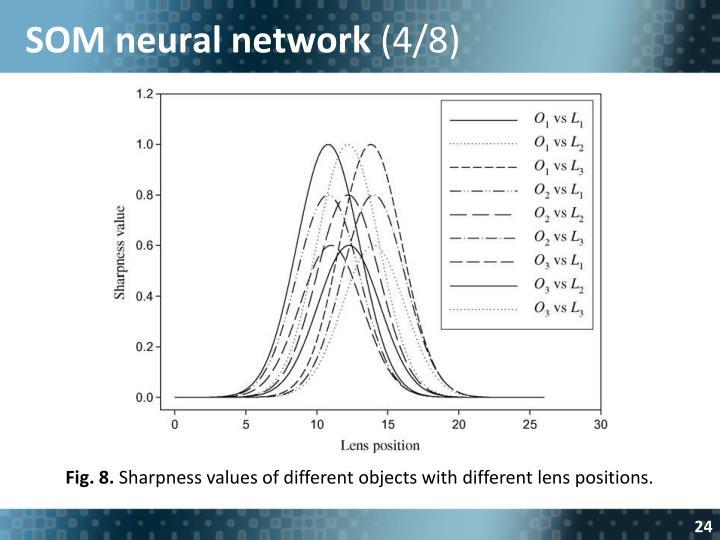 SOM neural network