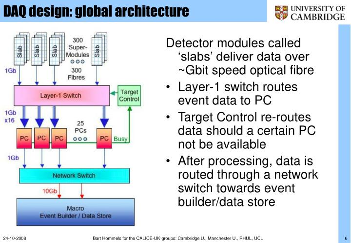 DAQ design: global architecture