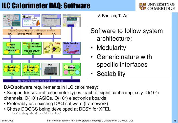 ILC Calorimeter DAQ: Software
