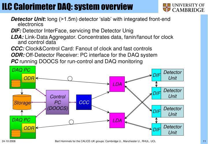 ILC Calorimeter DAQ: system overview