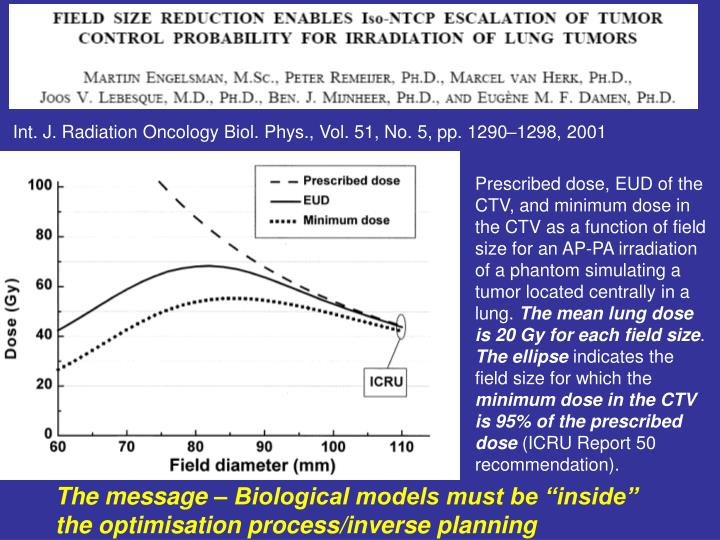 Int. J. Radiation Oncology Biol. Phys., Vol. 51, No. 5, pp. 1290–1298, 2001
