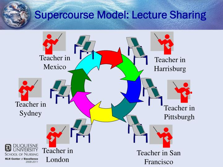 Supercourse Model: Lecture Sharing
