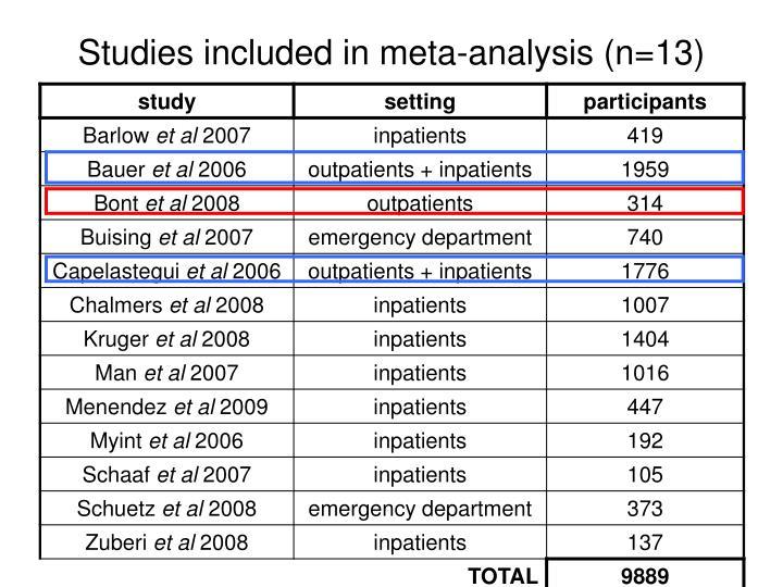 Studies included in meta-analysis (n=13)