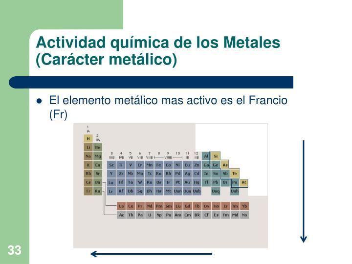 Actividad química de los Metales (Carácter metálico)
