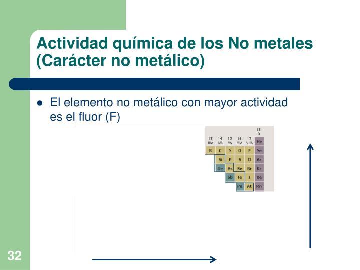 Actividad química de los No metales (Carácter no metálico)
