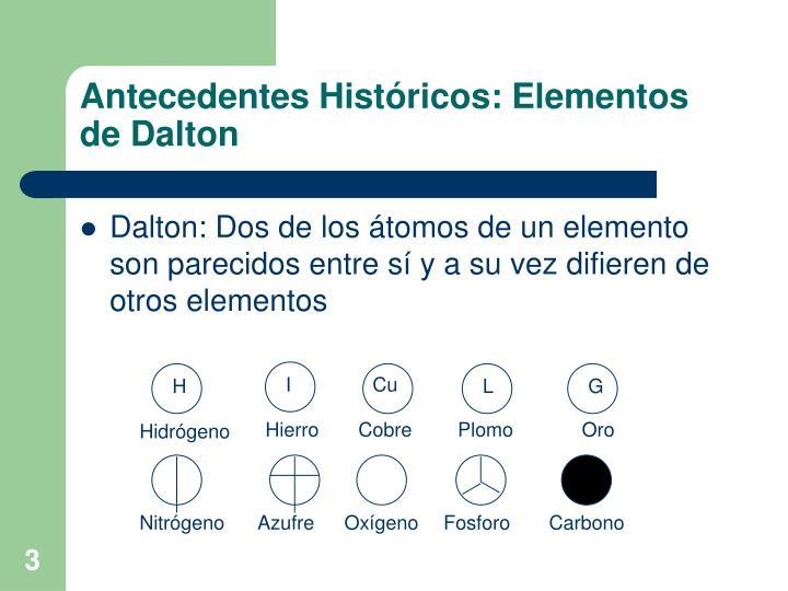 Antecedentes Históricos: Elementos de Dalton