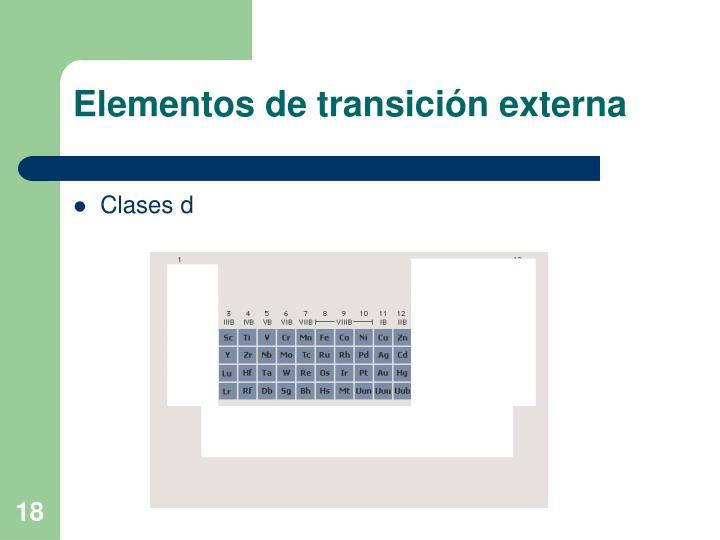 Elementos de transición externa