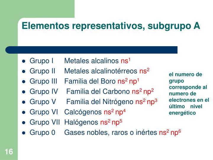 Elementos representativos, subgrupo A