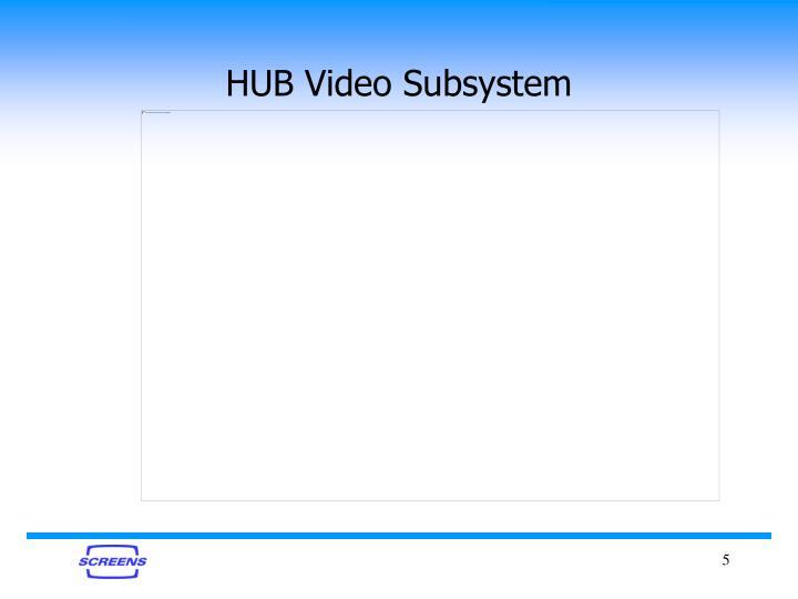 HUB Video Subsystem