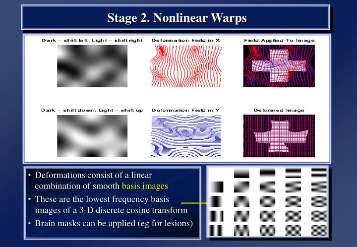 Stage 2. Nonlinear Warps