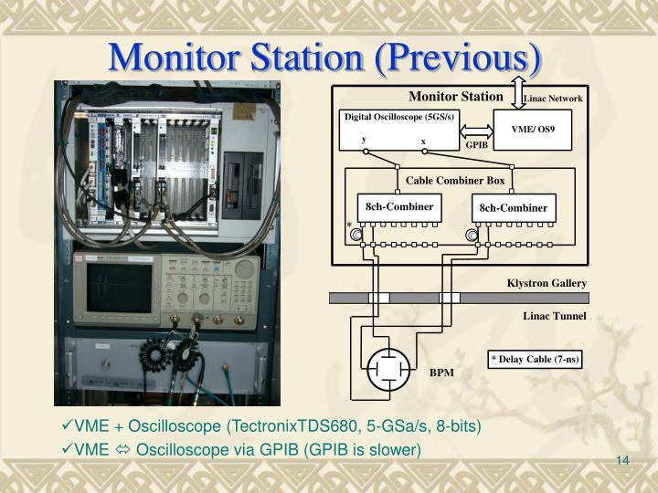 Monitor Station