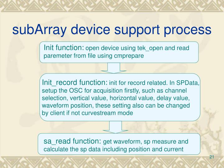 subArray device support process