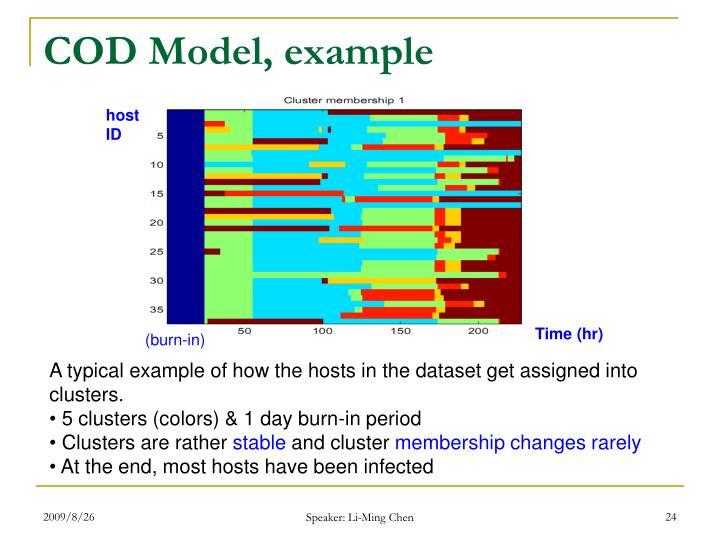 COD Model, example