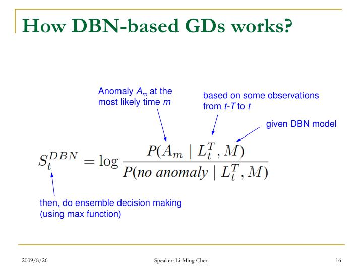 How DBN-based GDs works?