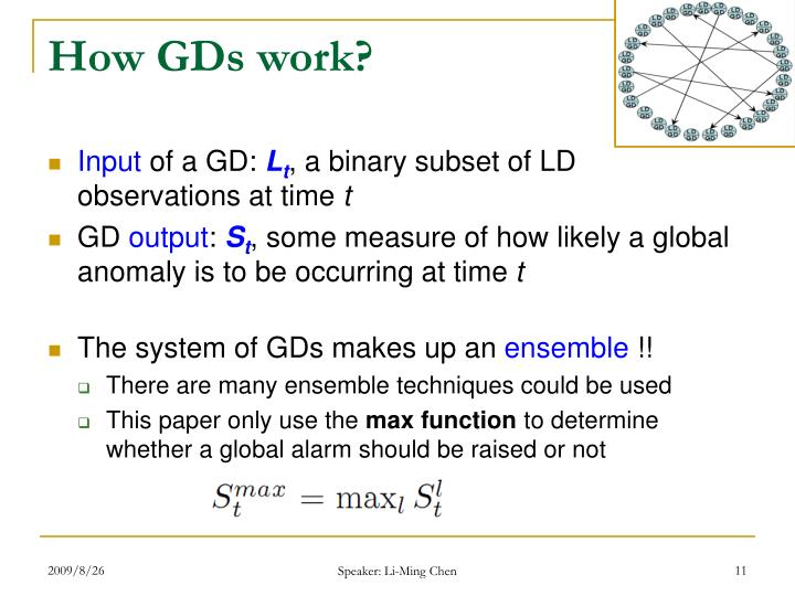 How GDs work?