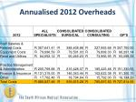 annualised 2012 overheads