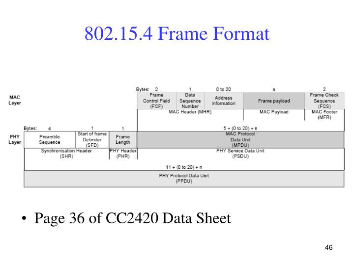 802.15.4 Frame Format