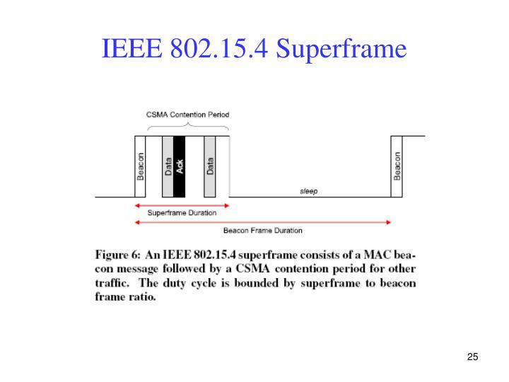 IEEE 802.15.4 Superframe
