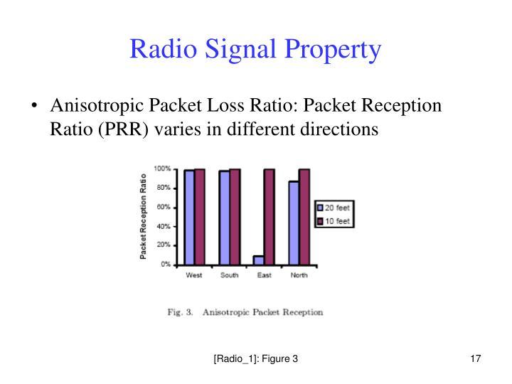 Radio Signal Property