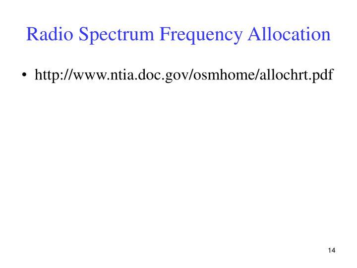 Radio Spectrum Frequency Allocation