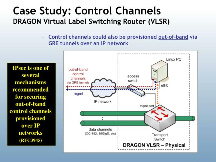 Case Study: Control Channels